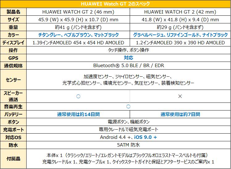 f:id:takapimp:20191116161947p:plain