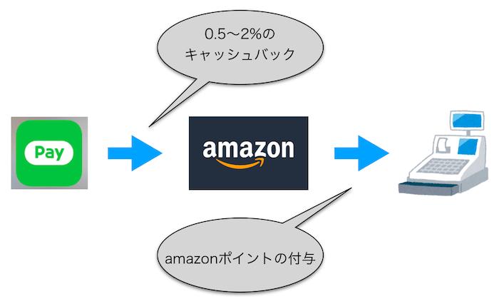 f:id:tanakayuuki0104:20190808053839p:plain