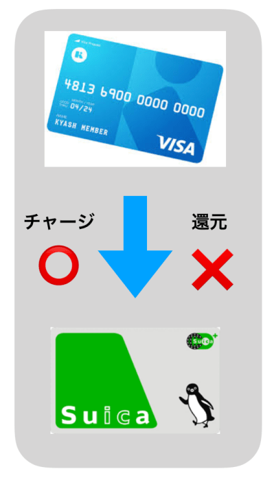 f:id:tanakayuuki0104:20190927053215p:plain