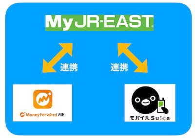 f:id:tanakayuuki0104:20191002061118p:plain