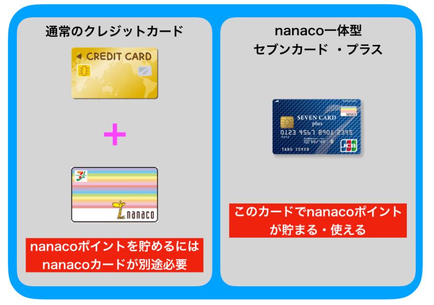 f:id:tanakayuuki0104:20191013052001p:plain