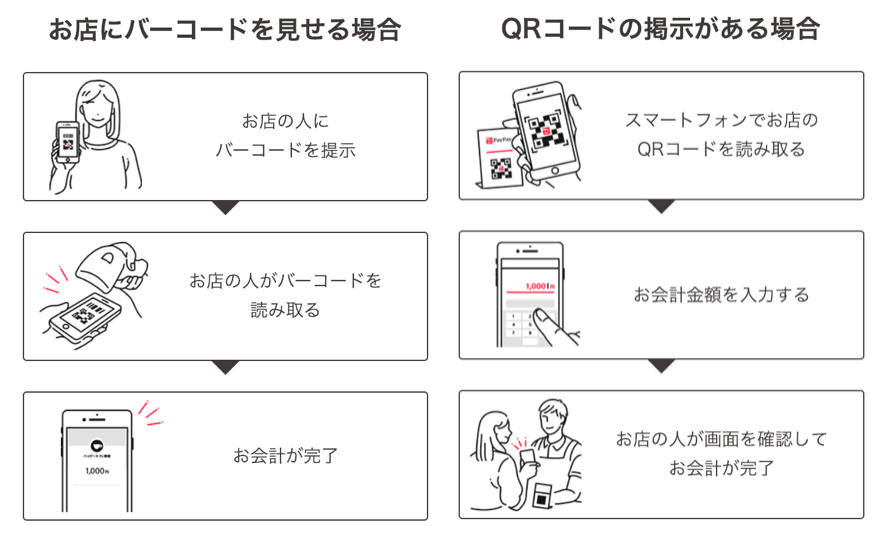f:id:tanakayuuki0104:20191109070042p:plain