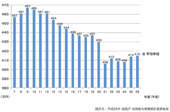 f:id:taxi-yoshida:20160830165258p:plain