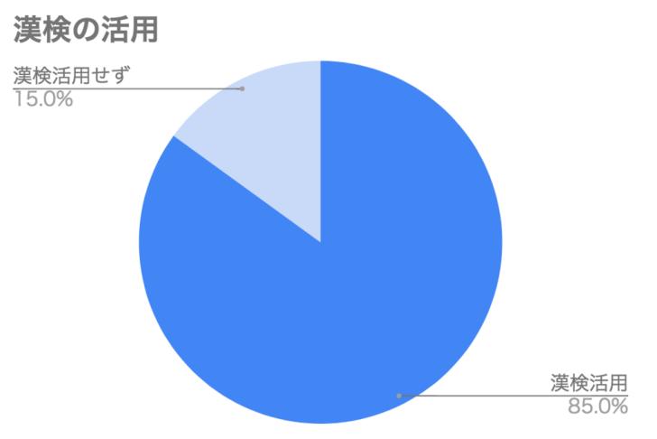 f:id:teppei1024:20180719085026p:plain