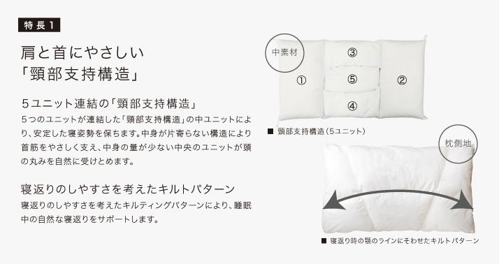 f:id:tokozo123:20180905223443p:plain
