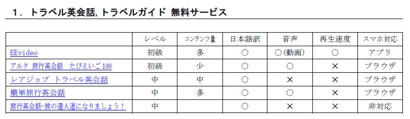 f:id:tokozo123:20190703114011p:plain