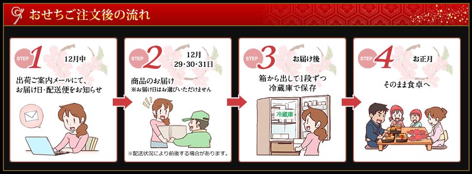 f:id:tokozo123:20190928211119p:plain
