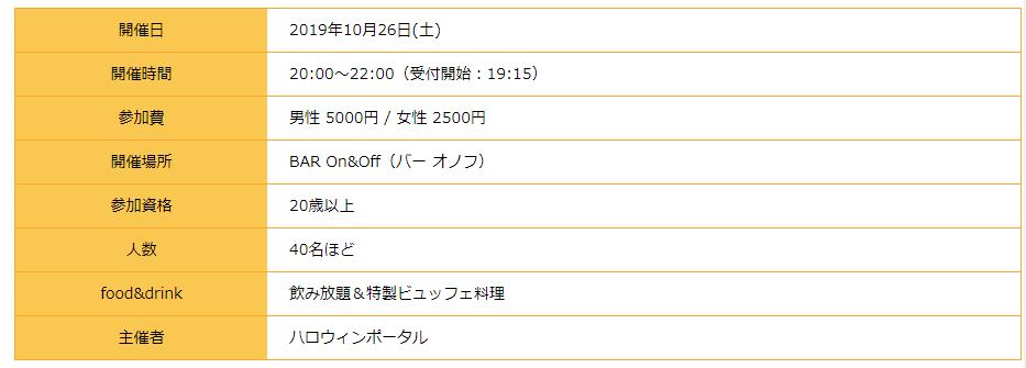 f:id:tokozo123:20191017045449p:plain