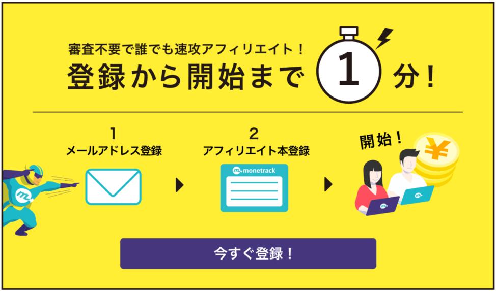 f:id:tokozo123:20191030204118p:plain