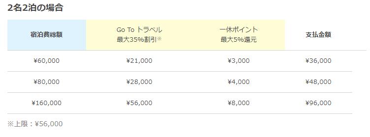 f:id:tokozo123:20200721201736p:plain