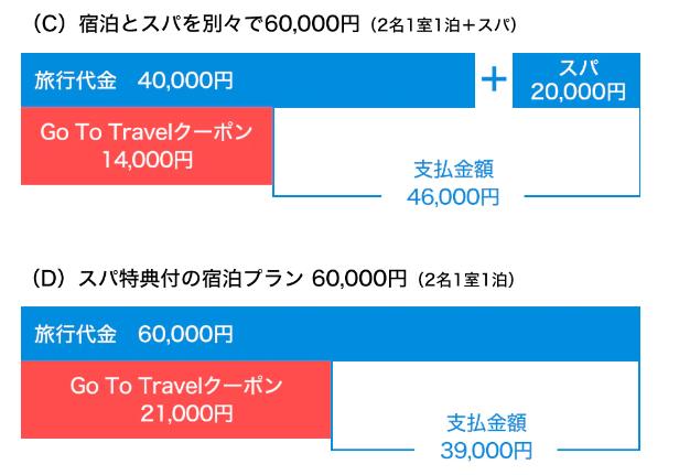 f:id:tokozo123:20200721202000p:plain
