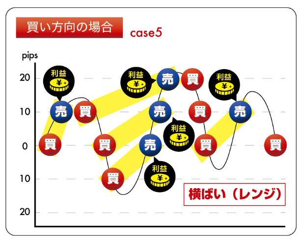f:id:tokozo123:20200921170752p:plain