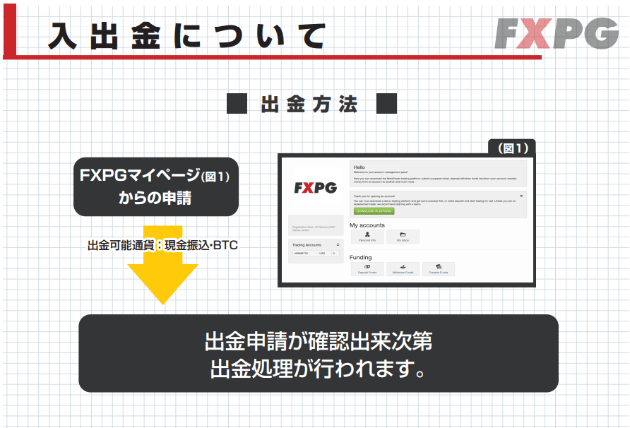 f:id:tokozo123:20210714113858p:plain