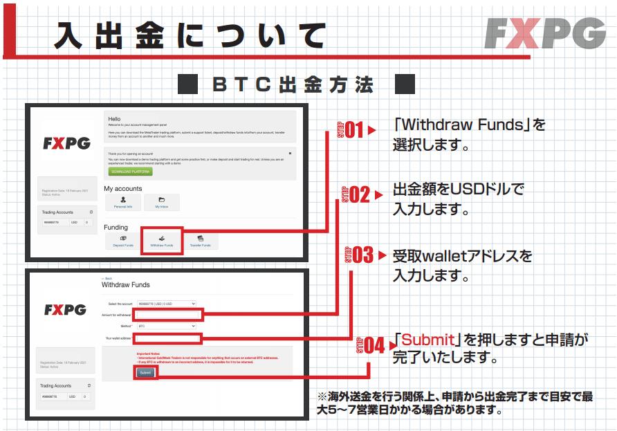 f:id:tokozo123:20210714113915p:plain