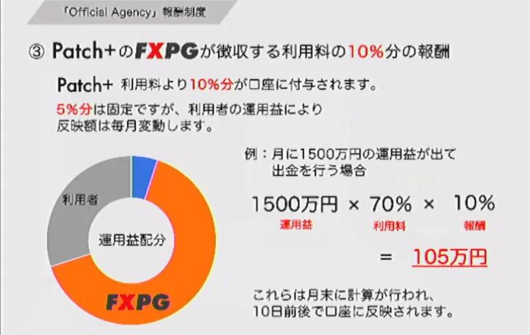 f:id:tokozo123:20210727221903p:plain