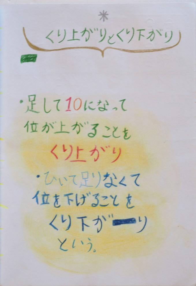 f:id:tokyokenji-teacher:20200306134529j:plain