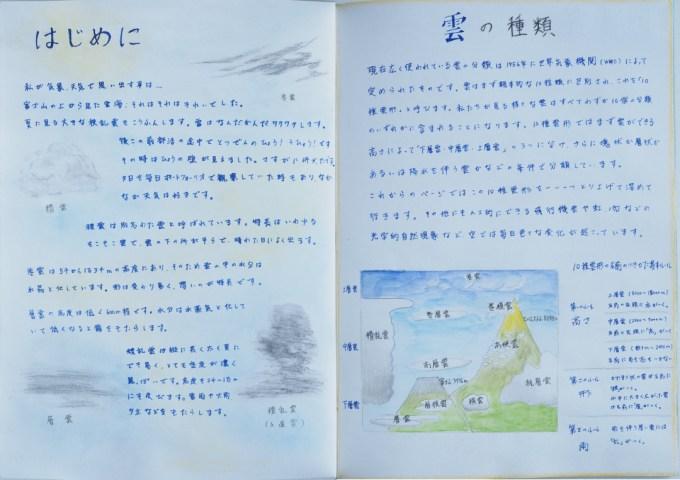 f:id:tokyokenji-teacher:20200503175652j:plain