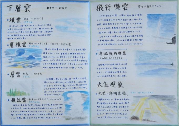 f:id:tokyokenji-teacher:20200503175703j:plain