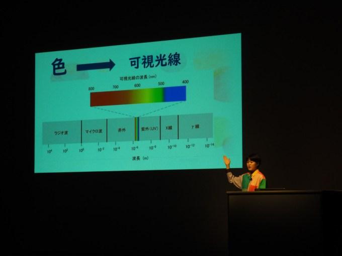 f:id:tokyokenji-teacher:20200723145346j:plain