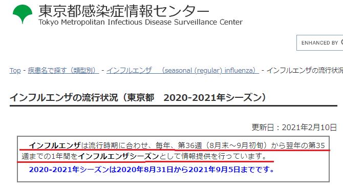 f:id:tokyotsubamezhenjiu:20210214121919p:plain