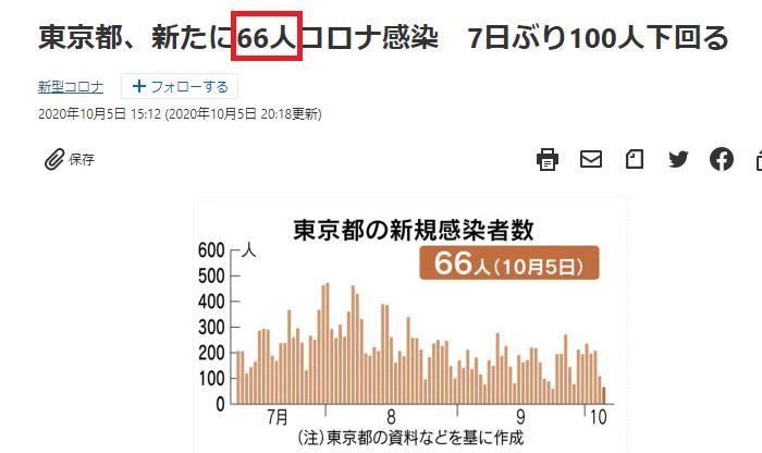 f:id:tokyotsubamezhenjiu:20210221102707p:plain