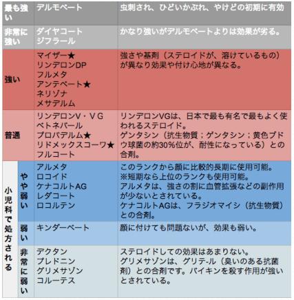 f:id:tommyyoshi-biz:20170411150746p:plain