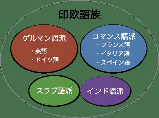 f:id:tora-sub:20160811162713p:plain