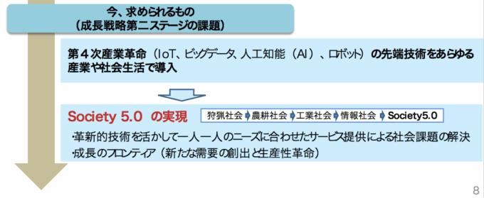 f:id:toyohisa-masuya:20170717193524p:plain