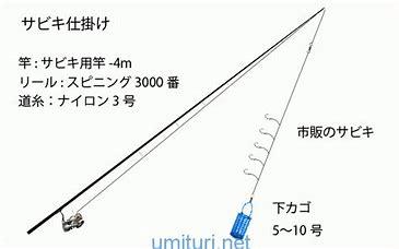 f:id:turisukisanntouhei:20191227213615p:plain