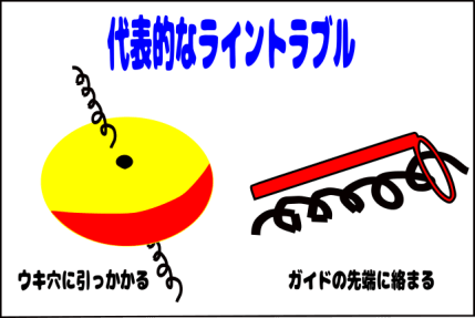 f:id:turisukisanntouhei:20200301110914p:plain
