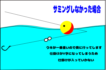 f:id:turisukisanntouhei:20200301130958p:plain