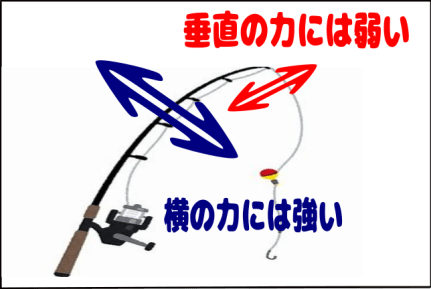 f:id:turisukisanntouhei:20200305062145p:plain