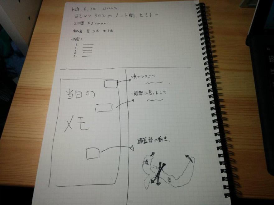 f:id:yoshimatsutakeshi:20160710211718j:plain