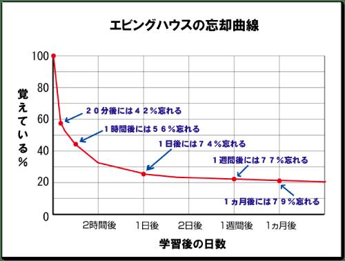 f:id:yoshimatsutakeshi:20160911123258p:plain