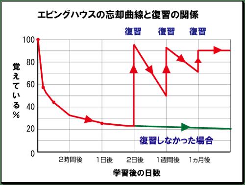 f:id:yoshimatsutakeshi:20160912090920p:plain