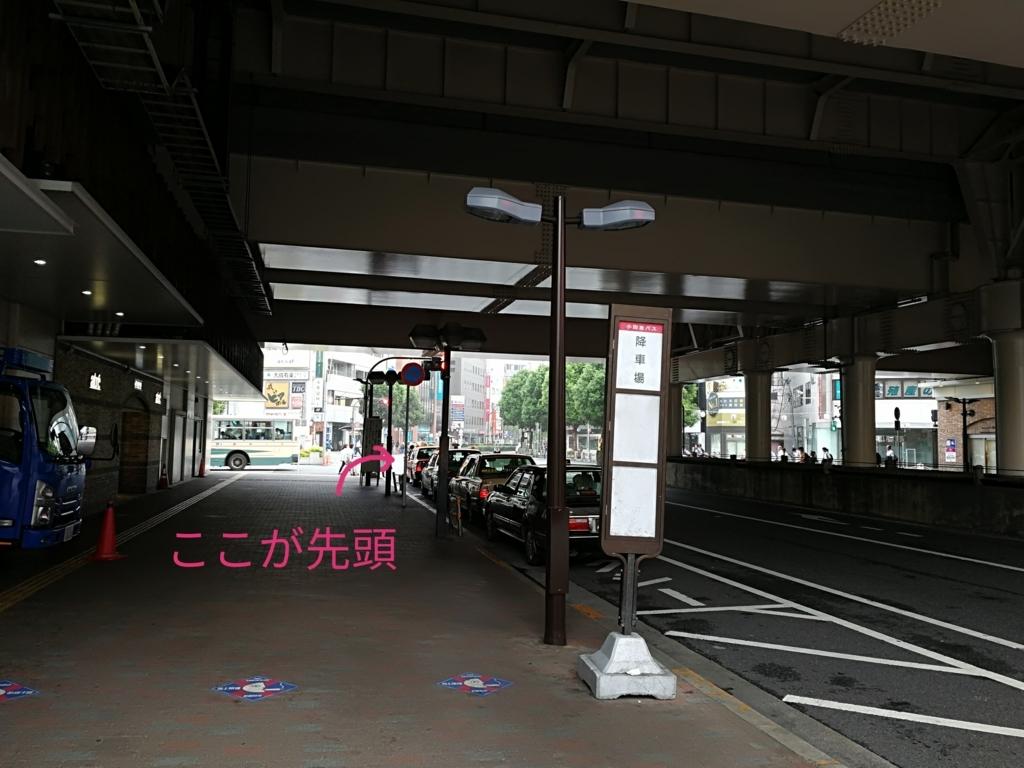 吉祥寺駅タクシー乗り場