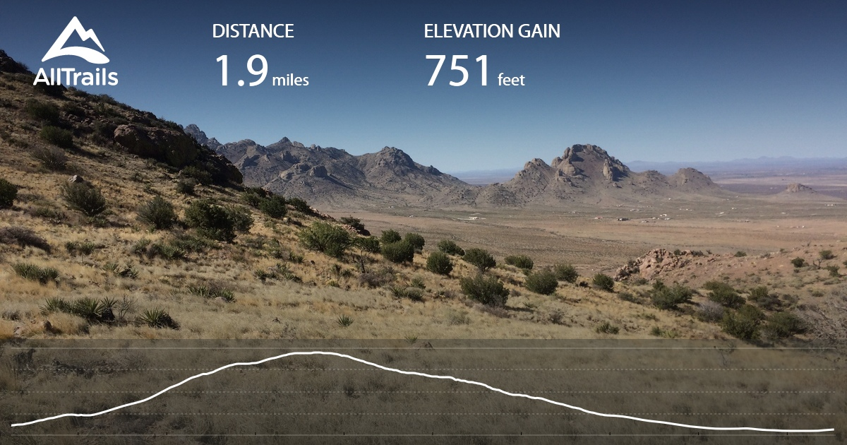 New Highest Mexico Elevation