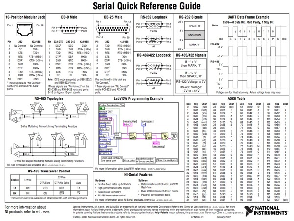 rs232 and rs485 guide « adafruit industries – makers