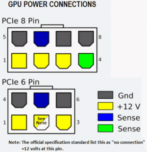 Hacked 6to8 Pin PCIe Connector « Adafruit Industries