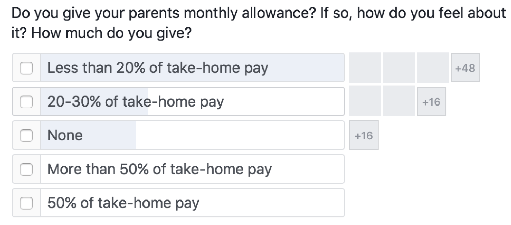 Recommended Ways To Give Your Parents Monthly Allowance