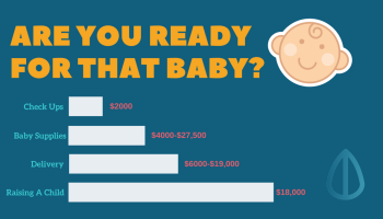 Ultimate Guide: Cost Of Giving Birth In Singapore And Baby