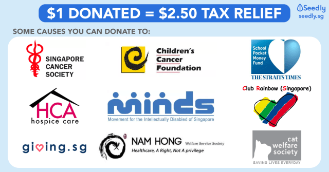 List of Charities To Donate To For Tax Relief As Voted By The Seedly Community