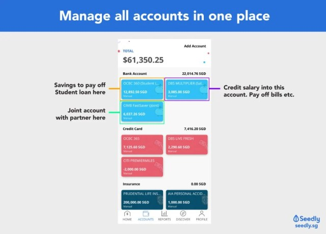 Salary allocation different bank accounts