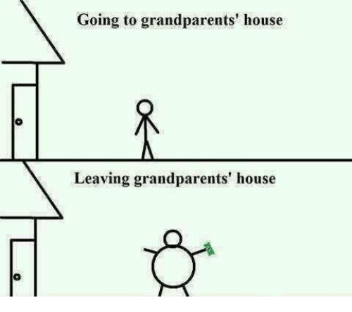 Going to grandparents' house meme
