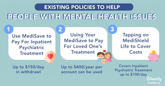 existing policies mental health medishield medisave