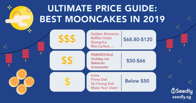 moon cake price list