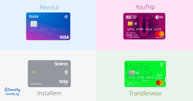 Transferwise vs forex