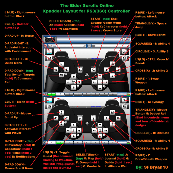 Xpadder Layout for PS3(360) Controller : Discontinued ...