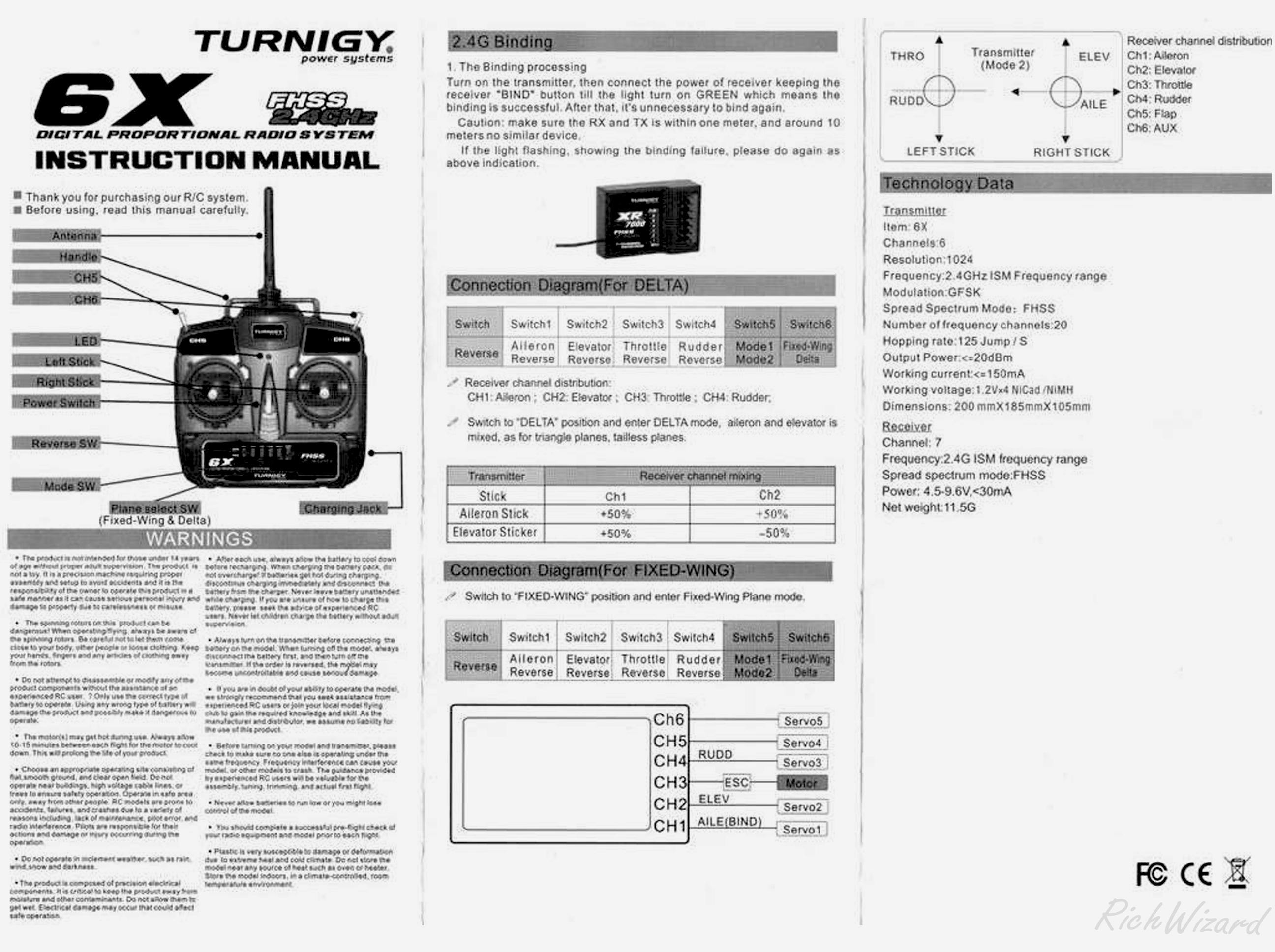 Turnigy 6x Fhss 2 4ghz Transmitter And Receiver Mode 2