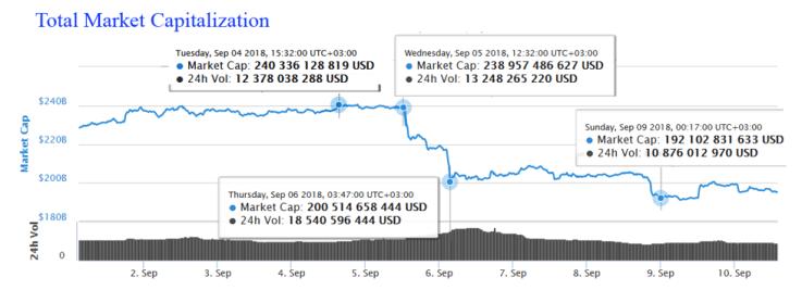 Cryptowatch_capitalização_mercado_bitcoin